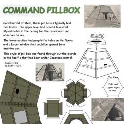 Japanse bunker - model A - papieren bouwplaat in schaal 1:72